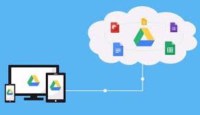 Google Dirve Daten auf PC