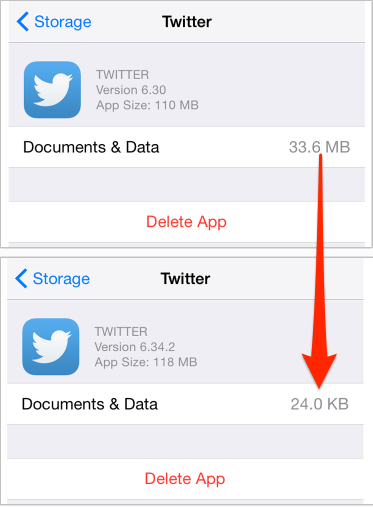 Dokument und Daten vom iPhone löschen