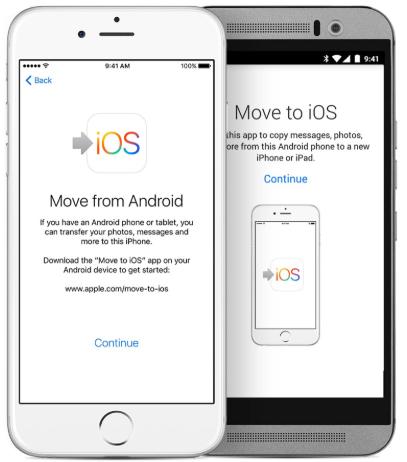 Android Daten auf neues iPhone verschieben