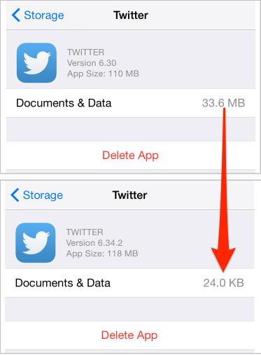 Dokumente Und Daten Iphone