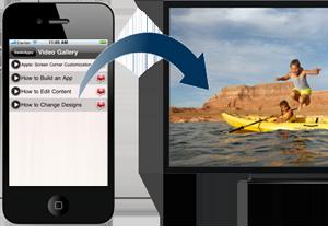 wie kann ich videos von iphone auf pc übertragen