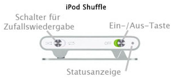 iPod Schuffle Tasten