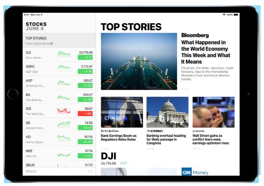 iOS 12 neue Features/Neuerungen für iPad