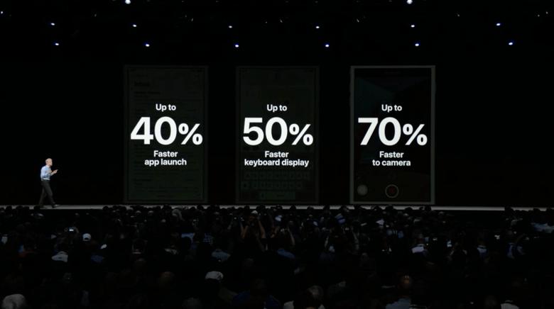 iOS 12 neue Funktionen/Features – Leistungsverbesserung