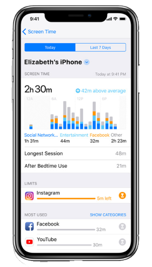 iOS 12 Neuerungen – Screen Time