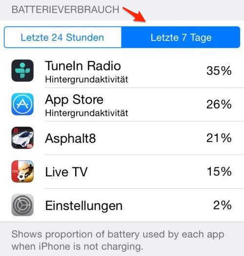 iPhone geht einfach aus – Stromfresser finden