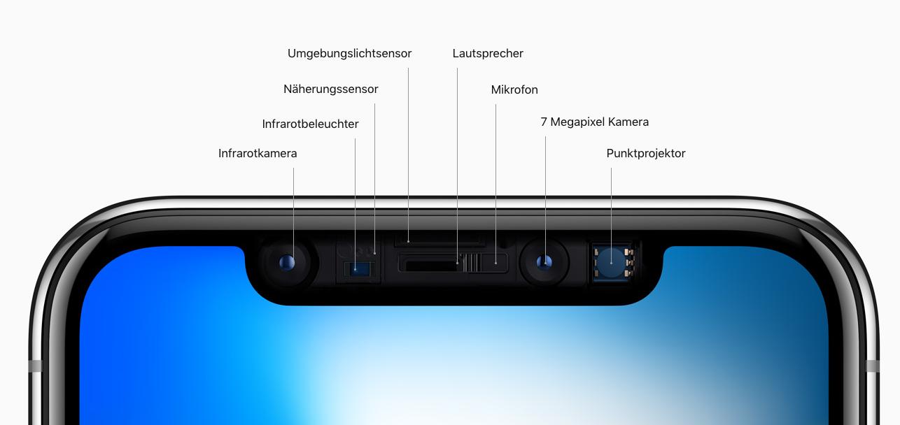 TrueDepth Kamera vom iPhone X