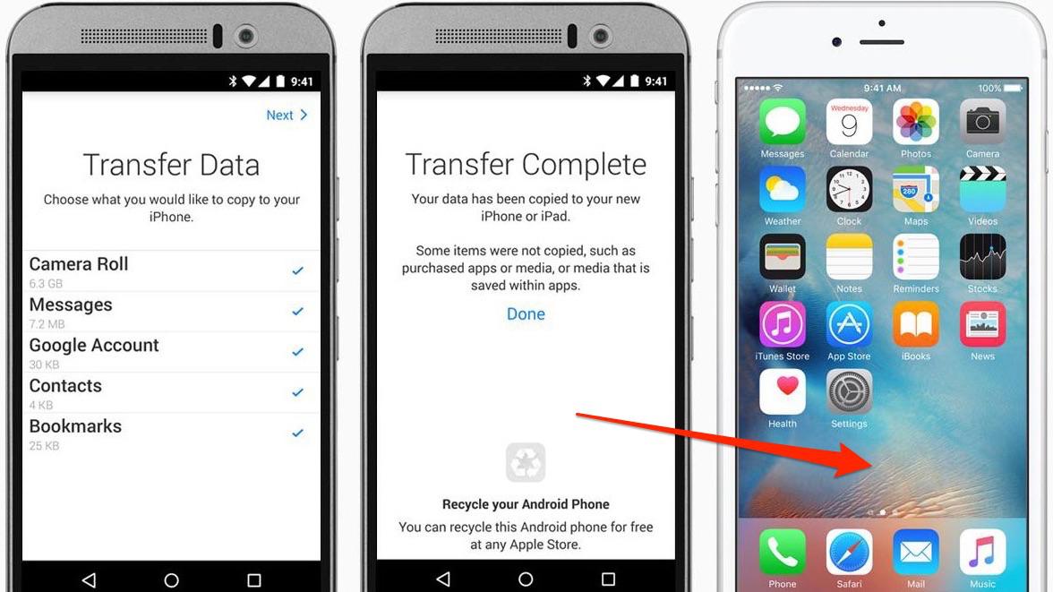 Kontakte Von Android Auf Neues Iphone Übertragen