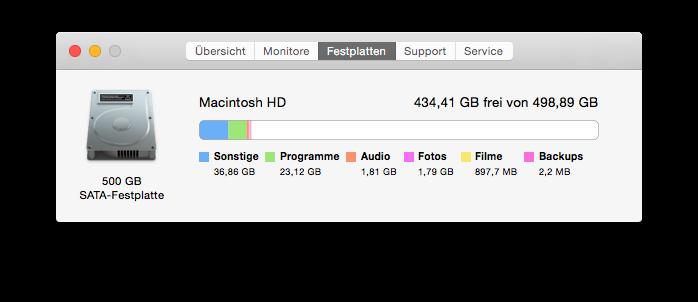 Mac Festplatt aufräumen – Mac beschleunigen