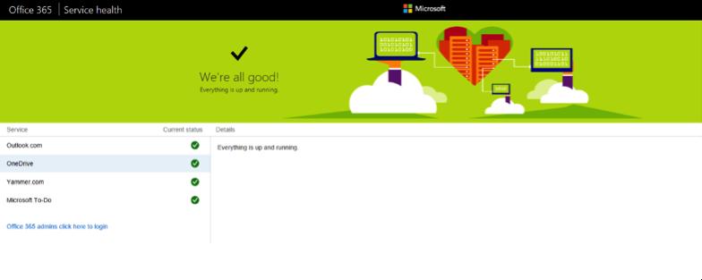 Fix OneDrive Error Code 2 - Check Status of Microsoft Office