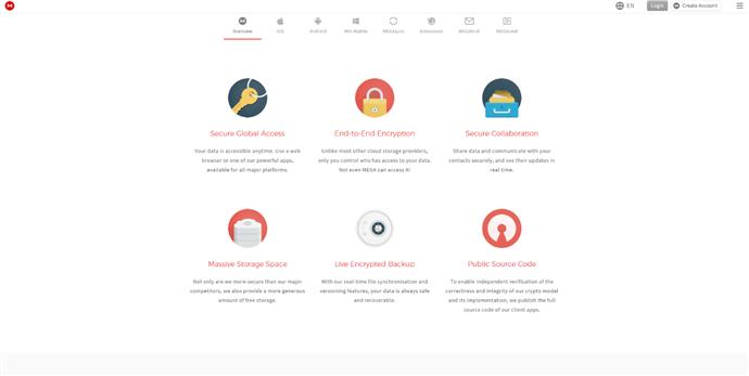 Mega Cloud review – Features