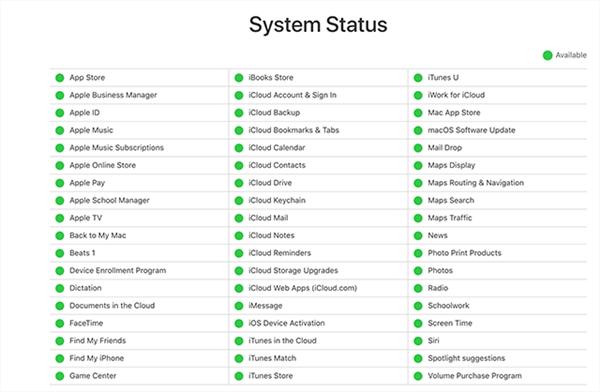 Apple servers status