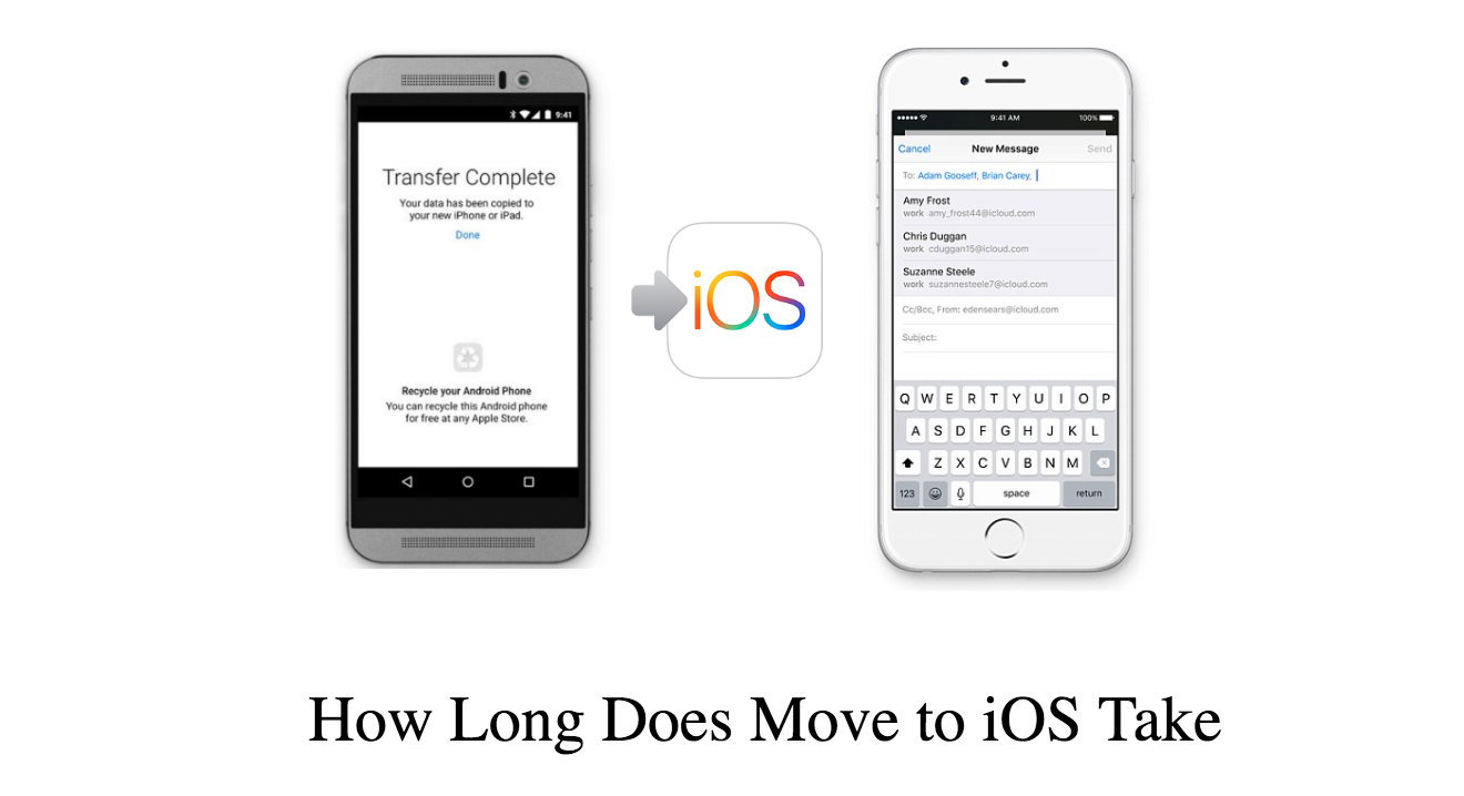 How Long Does Move to iOS Take