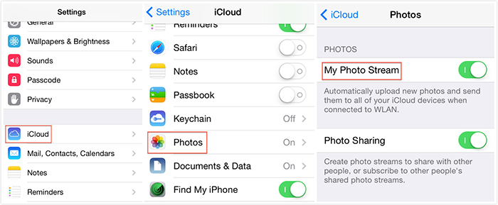 How to Backup Photos to iCloud Automatically