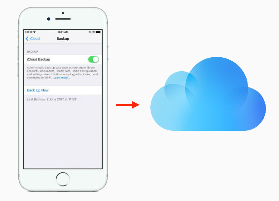 How to backup iphone ipad with icloud imobie inc backup iphone with icloud stopboris Gallery