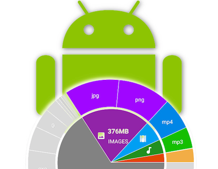 Data Usage on Android