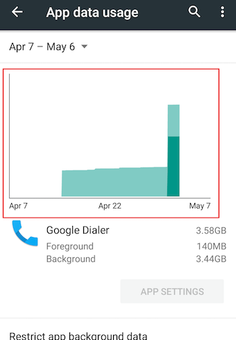 Check Data Usage on Android- Data Consumption of Applications - Step 3