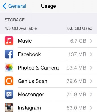 Check Storage Space on iPhone