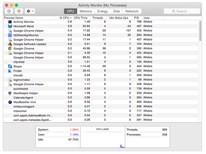 Close Unused Apps with Activity Monitory to Speed Your Mac