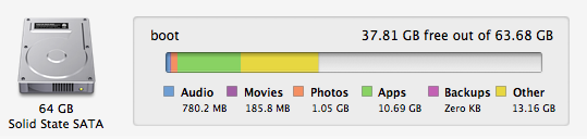 Add an SSD to Mac to Speed up Mac