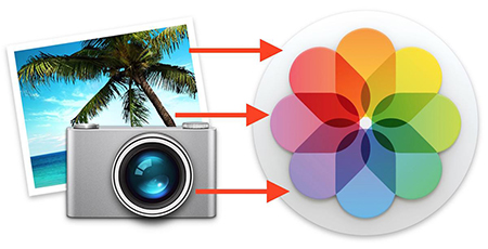 How to Move iPhoto Library to Photos on Mac