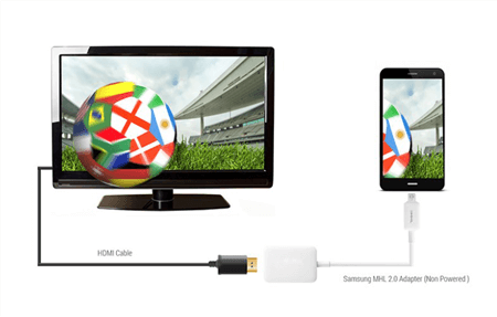 How to Mirror Android to Samsung TV via HDMI Cable