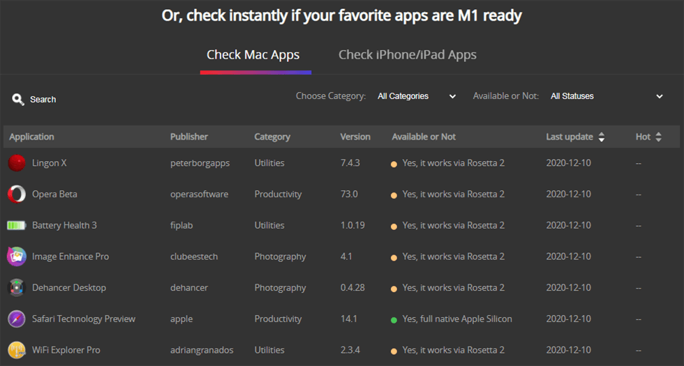 Check Mac Apps Compatibility Online