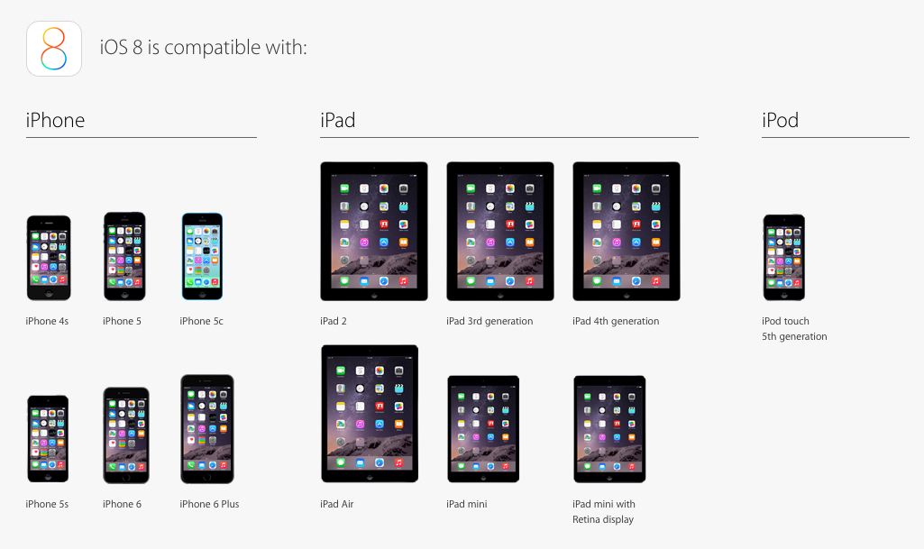 iOS 8 Supportable Devices List