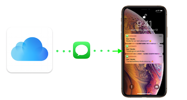 How to Restore Messages from iCloud to iPhone XS/XR