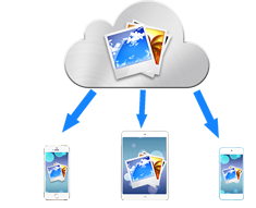 Restore Photos from iCloud Backup