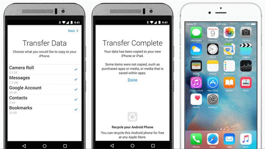 Transfer Data via Move to iOS