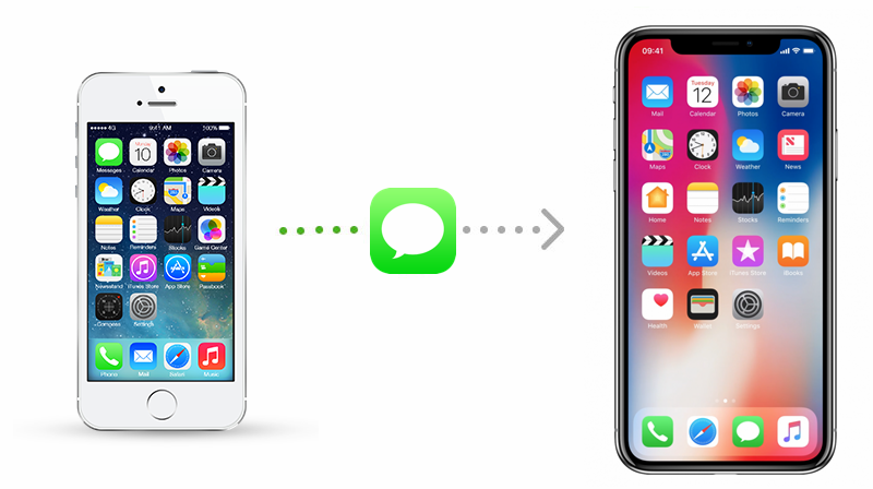 How to Transfer iMessages from iPhone iPad to iPhone 8 (Plus)/X