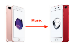 How to Share Music on iPhone