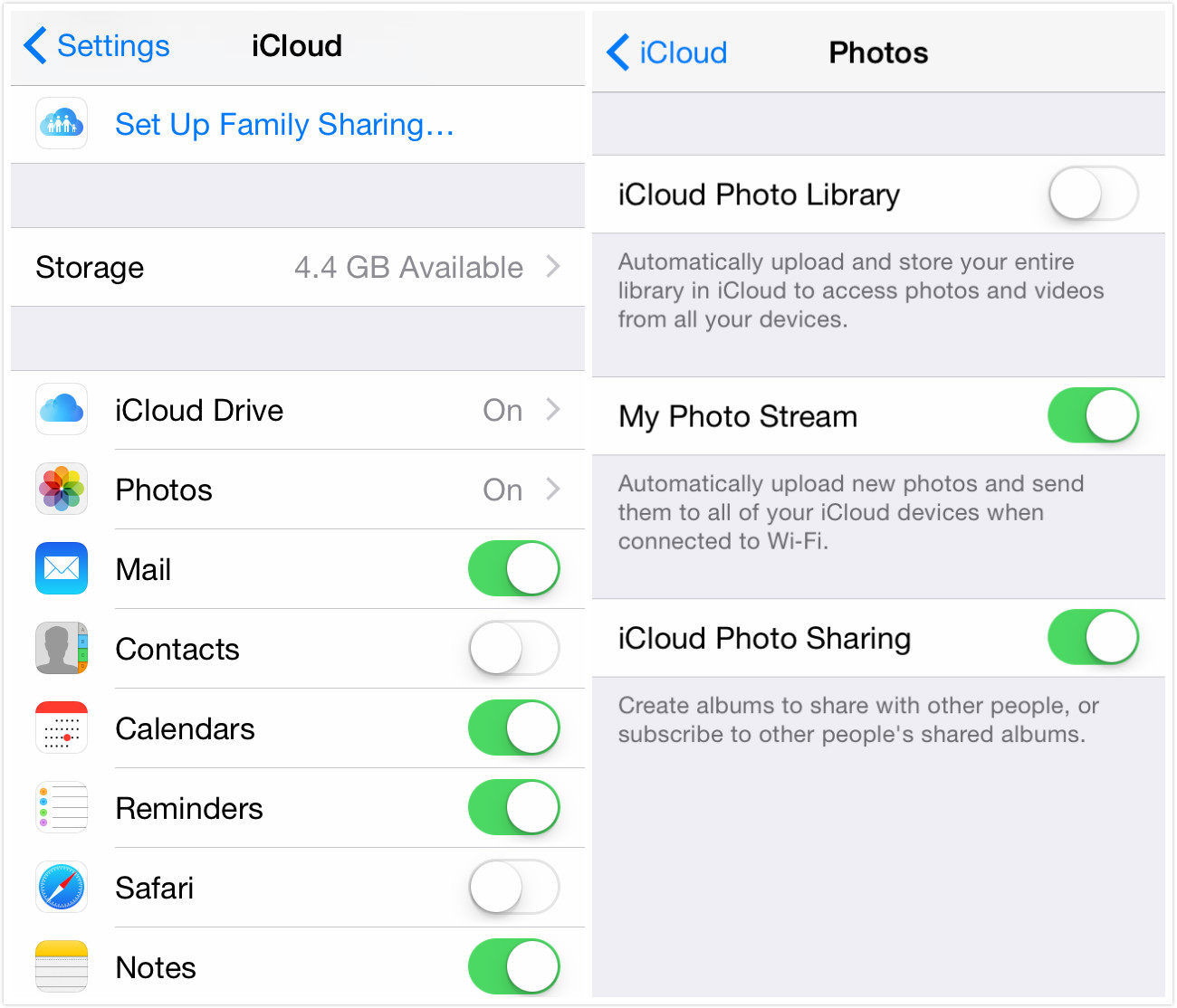 How to Transfer Photos from iPhone to New iPad Pro