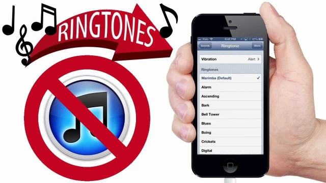 Two Methods To Set Mp3 As Ringtone On Iphone Imobie