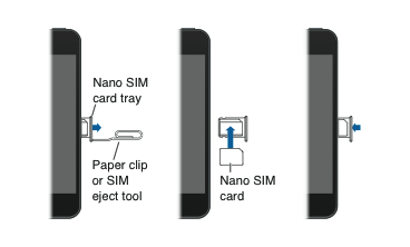Remove SIM Card from iPhone 5 Before Selling
