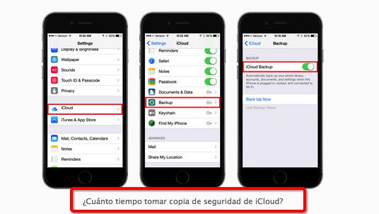 Cuánto tiempo dura la copia de seguridad de iCloud