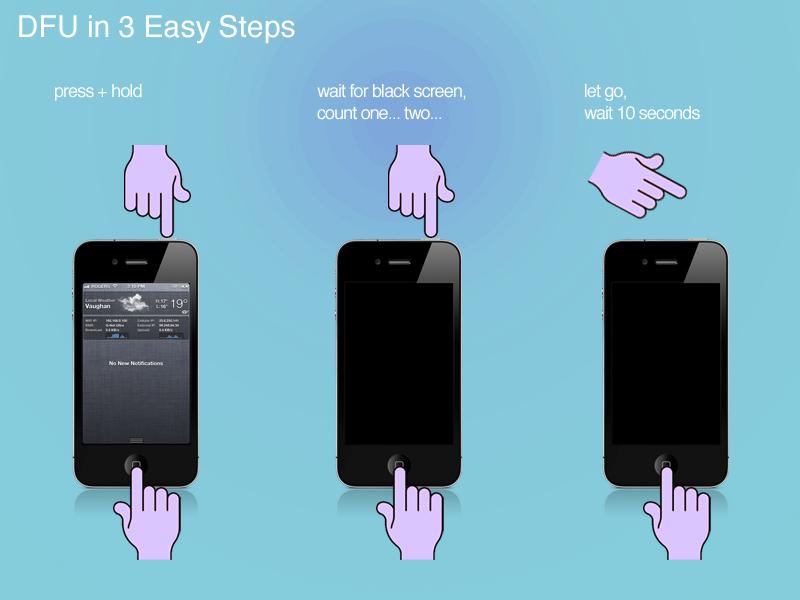 Reparar iPhone iPad iPod no se enciende - Pon el iPhone iPad en modo DFU