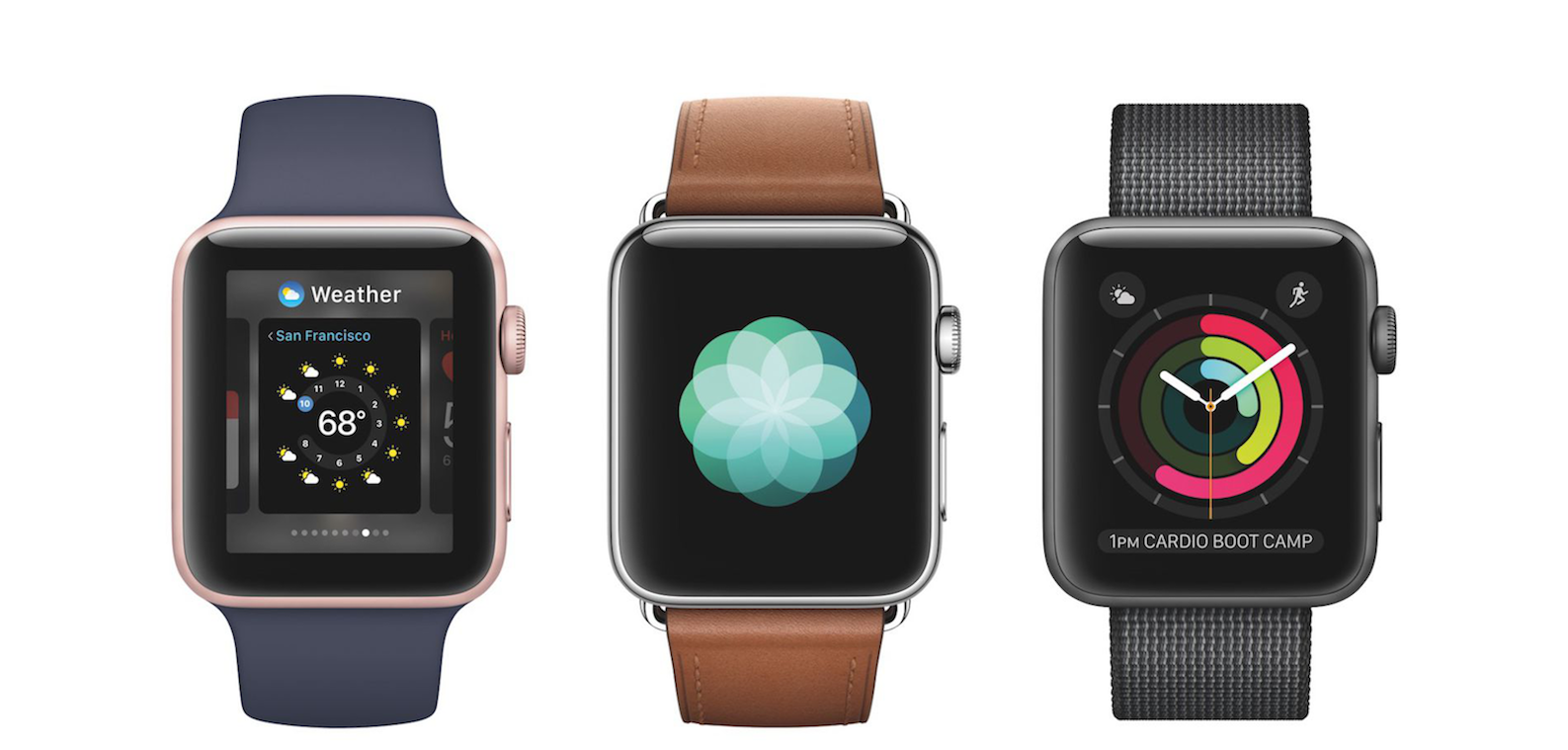 Cómo hacer una llamada con Apple Watch