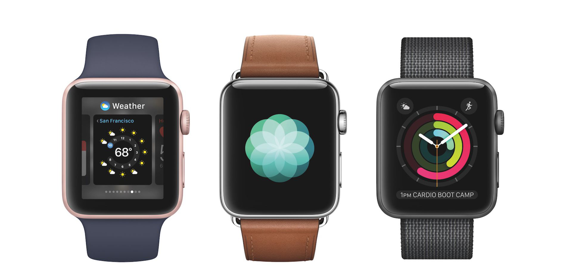 Téléphoner avec Apple Watch