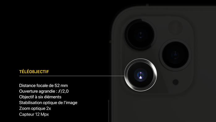 Caméra téléobjectif iPhone 11 Pro (Max)
