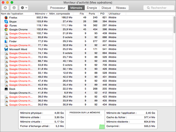 Vérifier l'usage de la mémoire de Mac