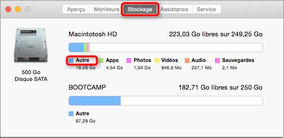 Vérifier l'utilisation du disque dur de Mac