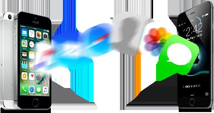 Comment transférer les données vers nouvel iPhone 6/6s/7 | Guide d'iMobie