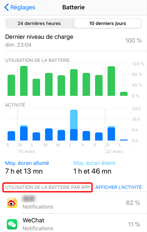 Comment prolonger la batterie d'iPhone