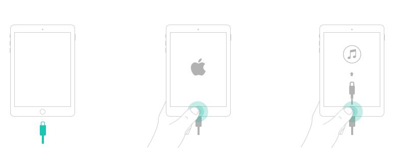 Comment entrer le mode récupération pour iPad avec bouton d'accueil