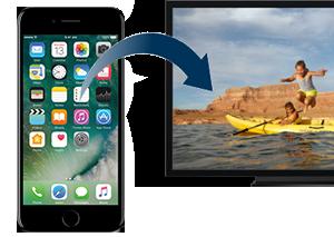Transfert des vidéos iPhone vers PC