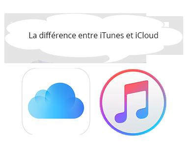 choisissez iTunes ou iCloud pour sauvegarder les appareils Apple 1