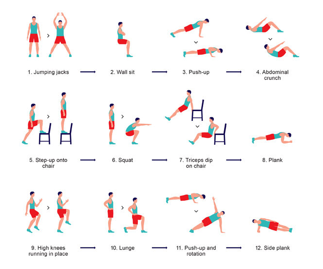 Meilleures applications pour les Apple Geeks – 7 Min Workout