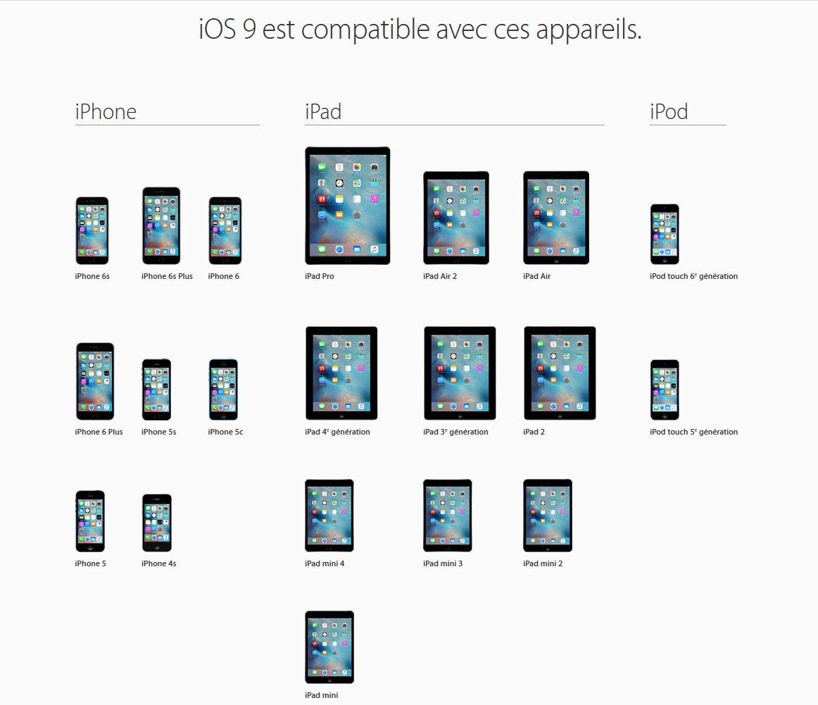 Liste des appareils supportant iOS 9